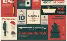 Infographie : la puissance de feu de Vulcain 2 !