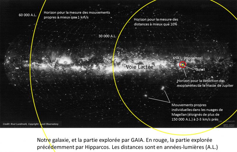 Notre galaxie et la partie explorée par Gaia