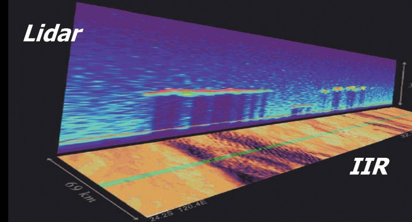Combination of lidar vertical profiles and infrared imaging data. Crédit : CNES.