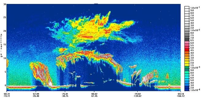 Polar stratospheric clouds over Antarctica.