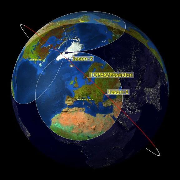 Orbite des satellites Topex-Poséidon, Jason-1 et Jason-2 et centre de contrôle du CNES à Toulouse. Crédits : NASA/JPL.